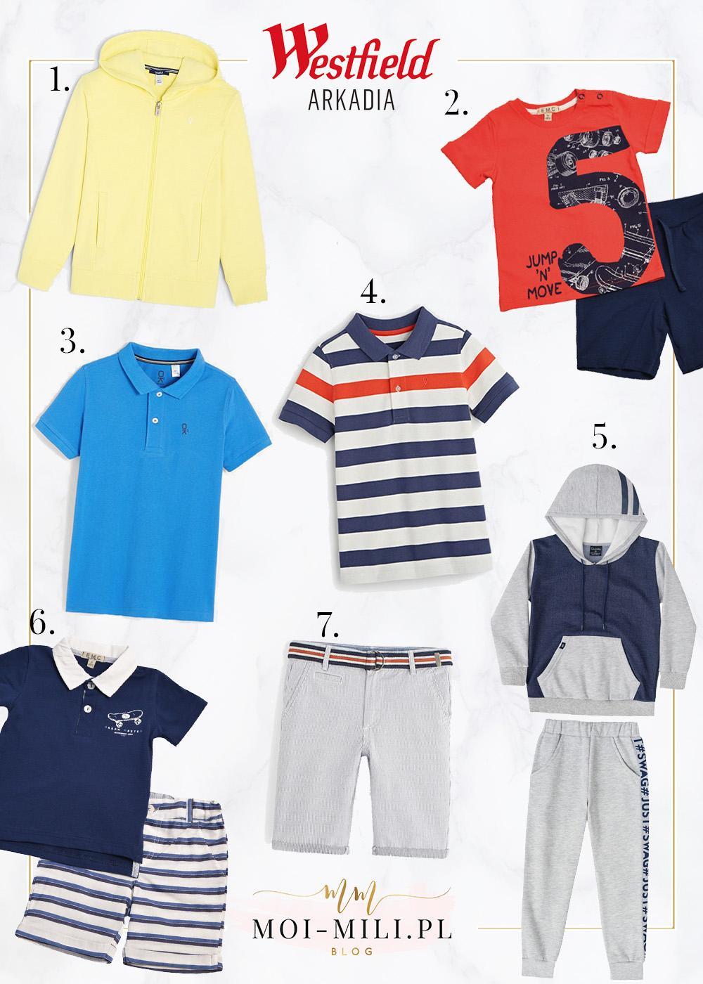 Czas na sport! Wiosenne ubrania dla dzieci na długi spacer i grę w piłkę.