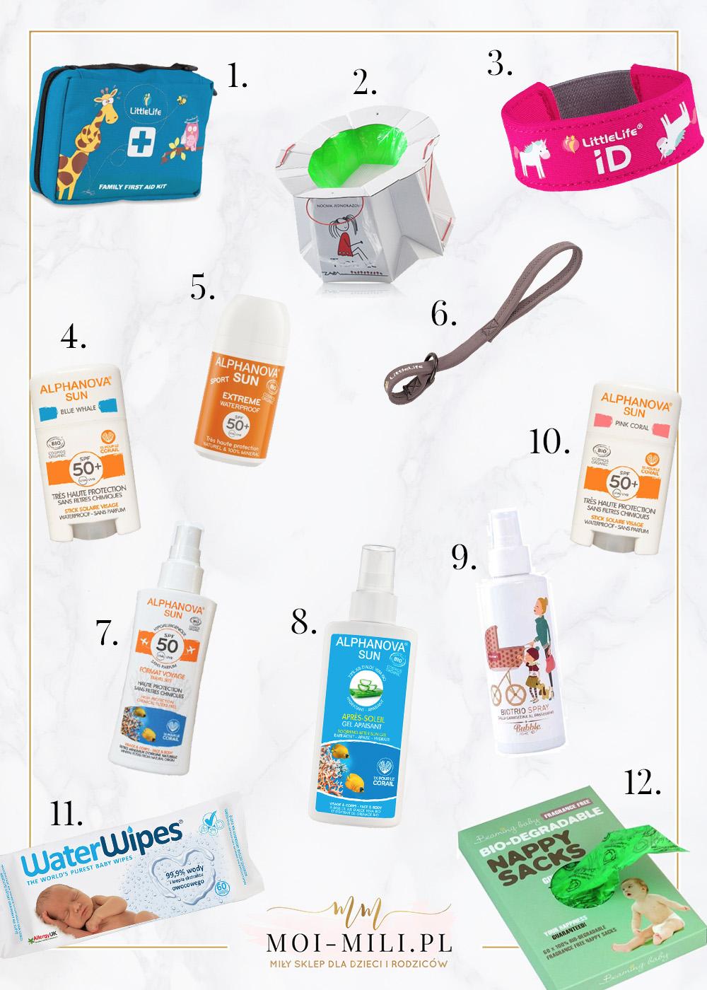 Zadbaj o bezpieczeństwo dzieci z kosmetykami i przydatnymi gadżetami.